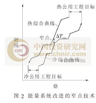 电路 电路图 电子 设计 素材 原理图 318_341