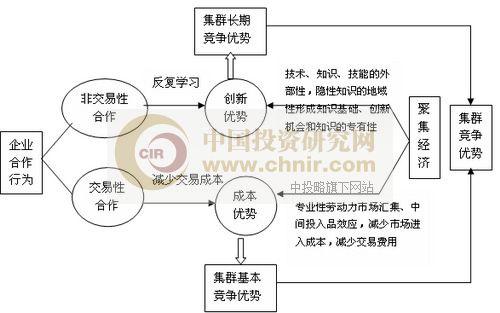 电路 电路图 电子 设计 素材 原理图 500_313